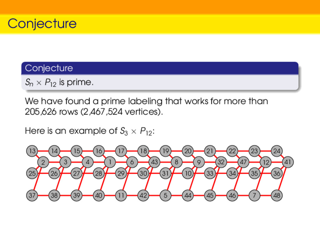 Conjecture Conjecture Sn × P12 is prime. We hav...