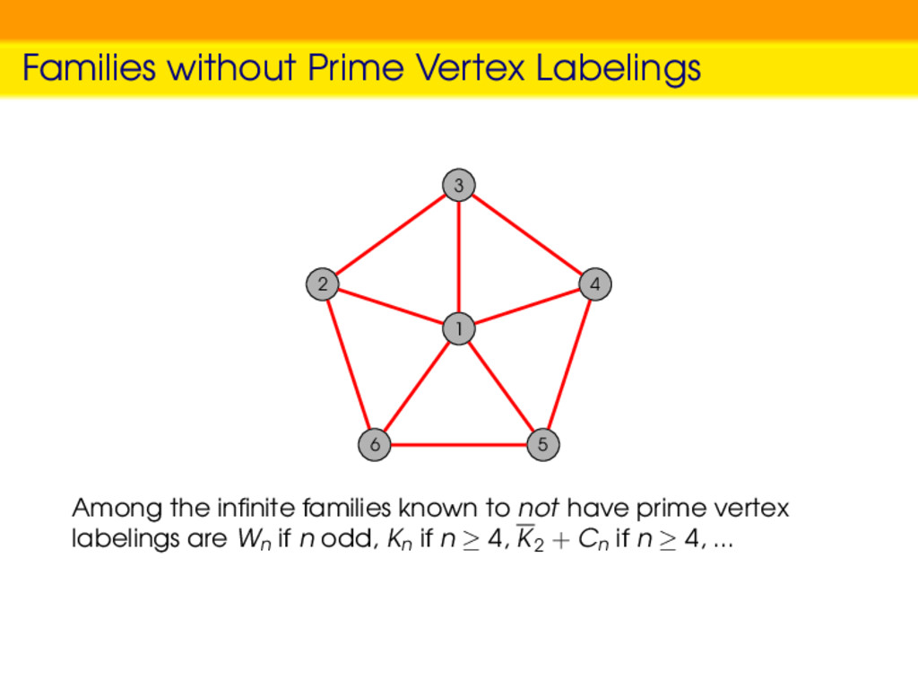 Families without Prime Vertex Labelings 3 2 6 5...