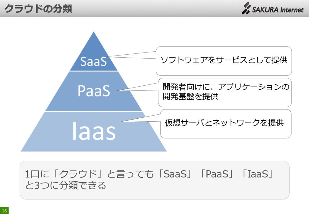 16 1口に「クラウド」と言っても「SaaS」「PaaS」「IaaS」 と3つに分類できる S...