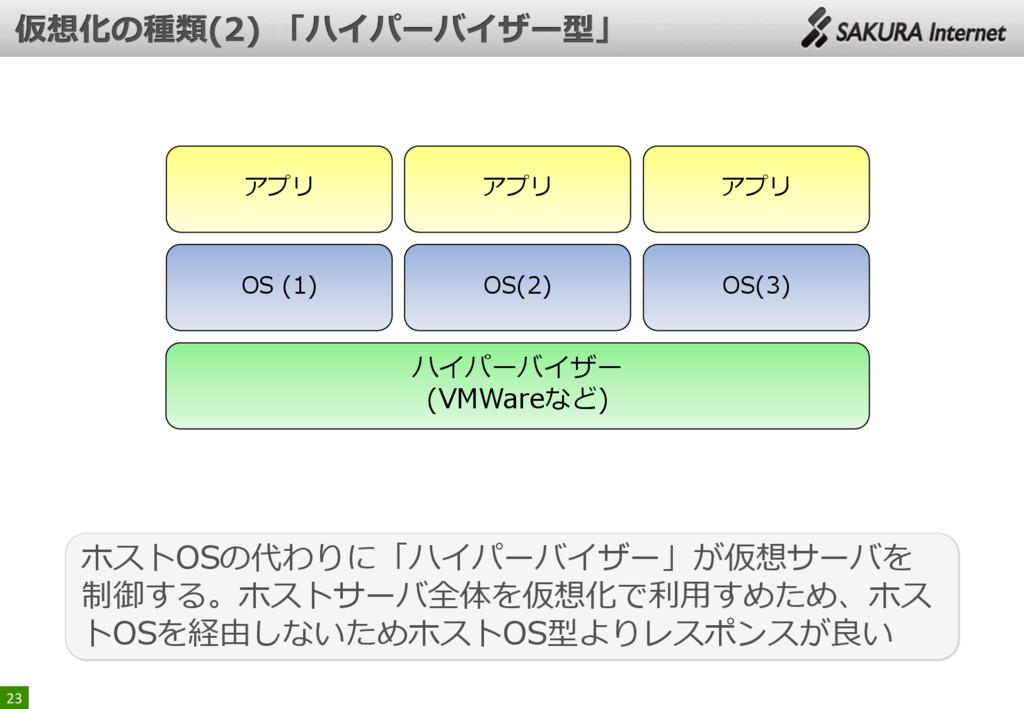 23 ホストOSの代わりに「ハイパーバイザー」が仮想サーバを 制御する。ホストサーバ全体を仮想...