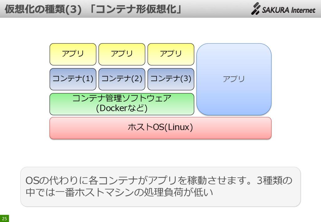 25 OSの代わりに各コンテナがアプリを稼動させます。3種類の 中では一番ホストマシンの処理負...