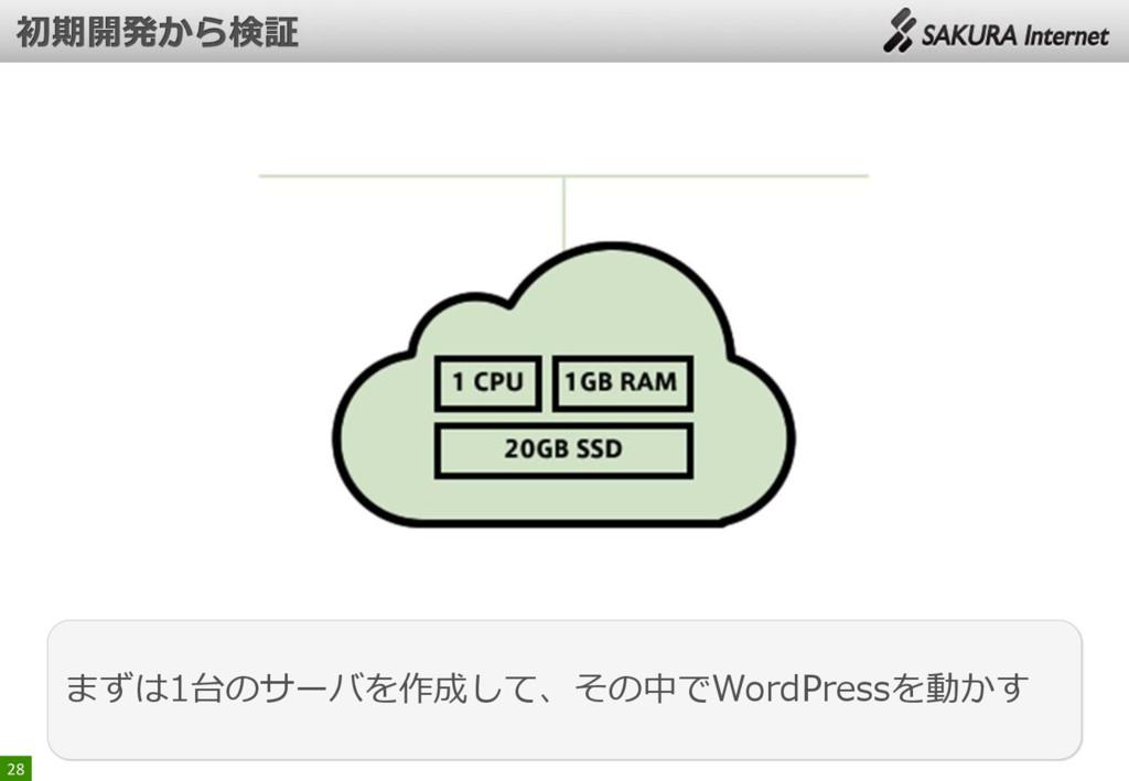 28 まずは1台のサーバを作成して、その中でWordPressを動かす