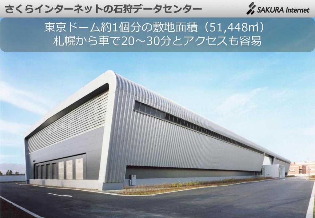 10 東京ドーム約1個分の敷地面積(51,448㎡) 札幌から車で20~30分とアクセスも容易
