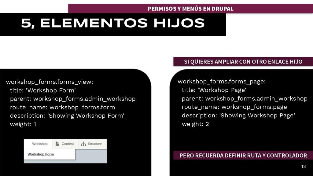 PERMISOS Y MENÚS EN DRUPAL 5, ELEMENTOS HIJOS w...