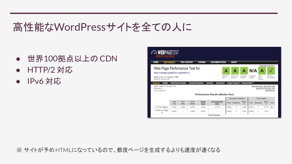 高性能なWordPressサイトを全ての人に ● 世界100拠点以上の CDN ● HTTP/...