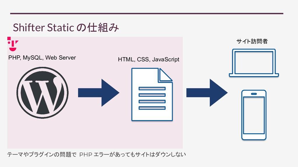Shifter Static の仕組み PHP, MySQL, Web Server HTML...