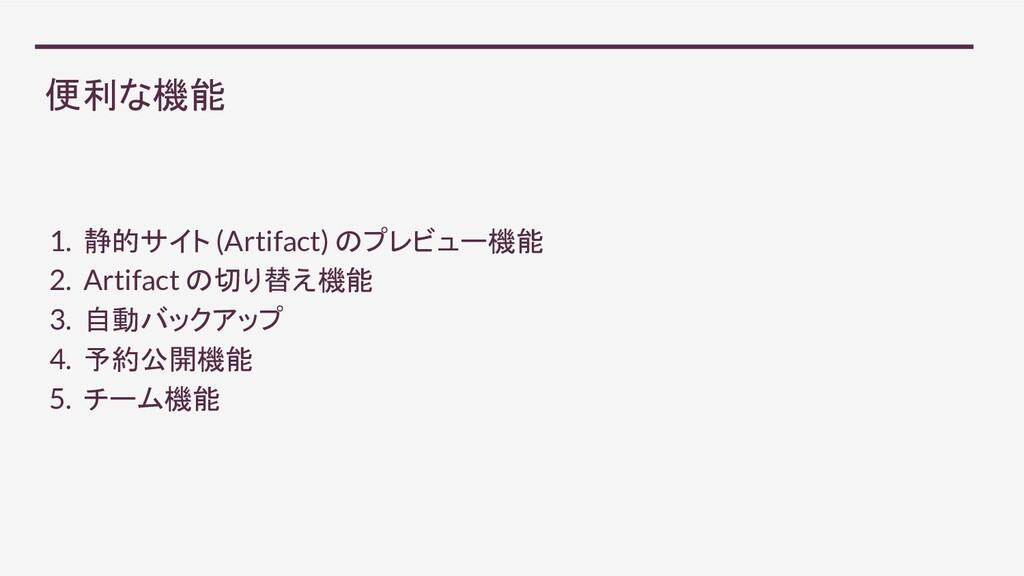 便利な機能 1. 静的サイト (Artifact) のプレビュー機能 2. Artifact ...