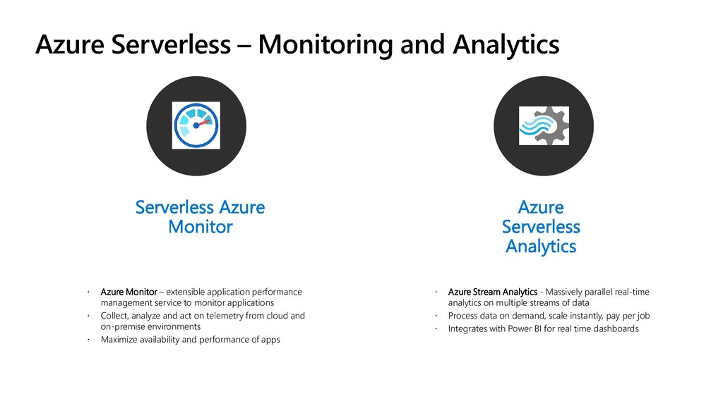 Azure Serverless – Monitoring and Analytics  A...