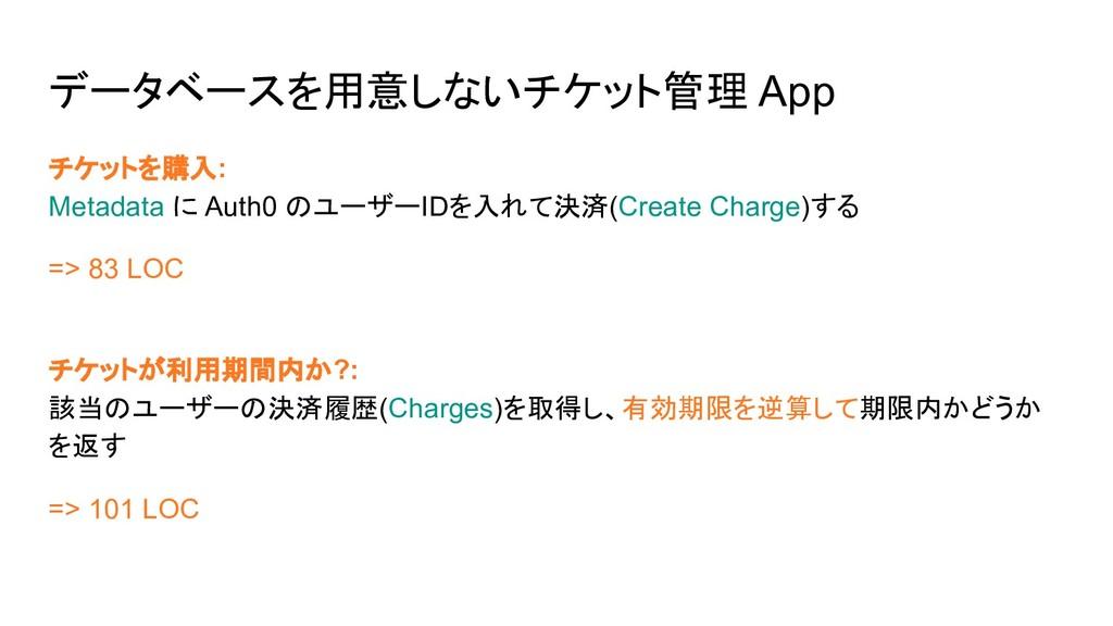 データベースを用意しないチケット管理 App チケットを購入: Metadata に Auth...