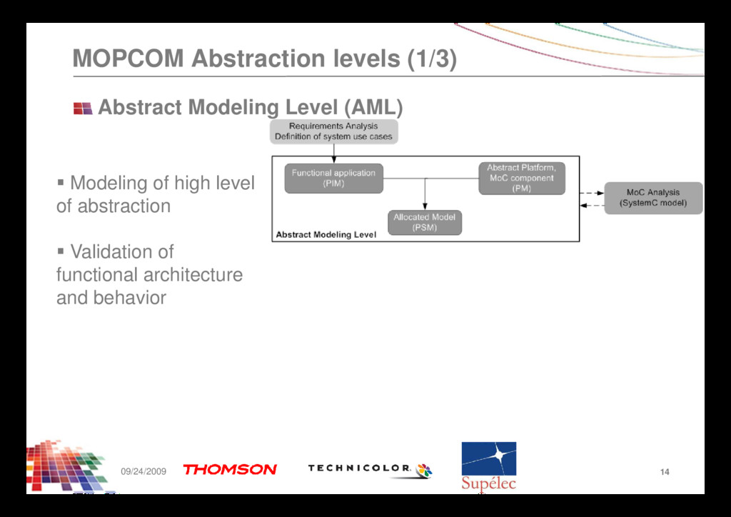 MOPCOM Abstraction levels (1/3) Abstract Modeli...