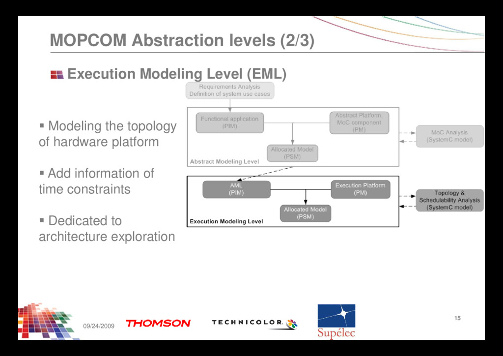 MOPCOM Abstraction levels (2/3) Execution Model...