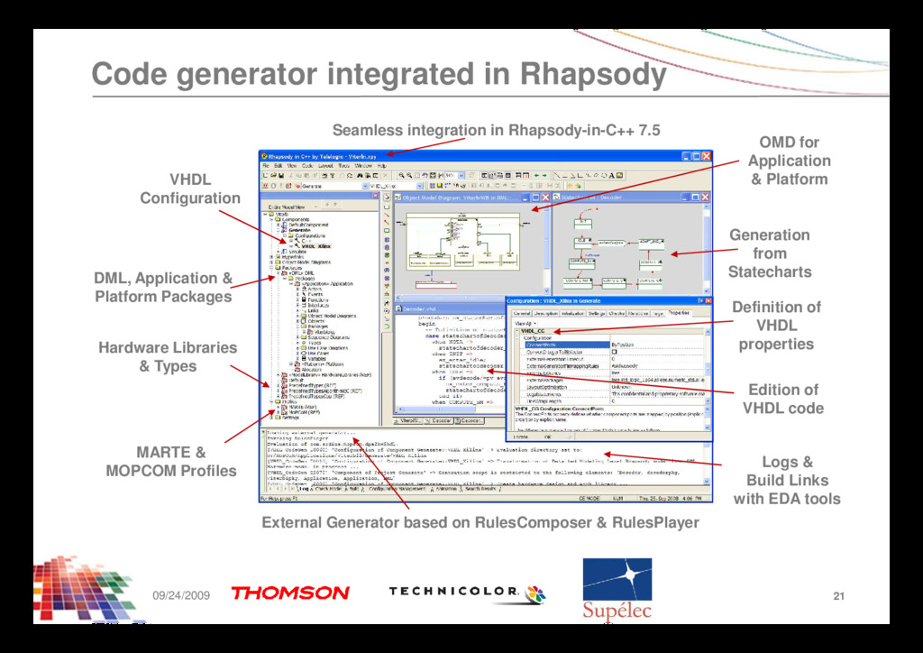Code generator integrated in Rhapsody Seamless ...