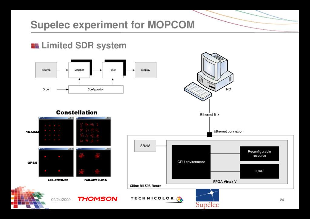 Supelec experiment for MOPCOM Limited SDR syste...