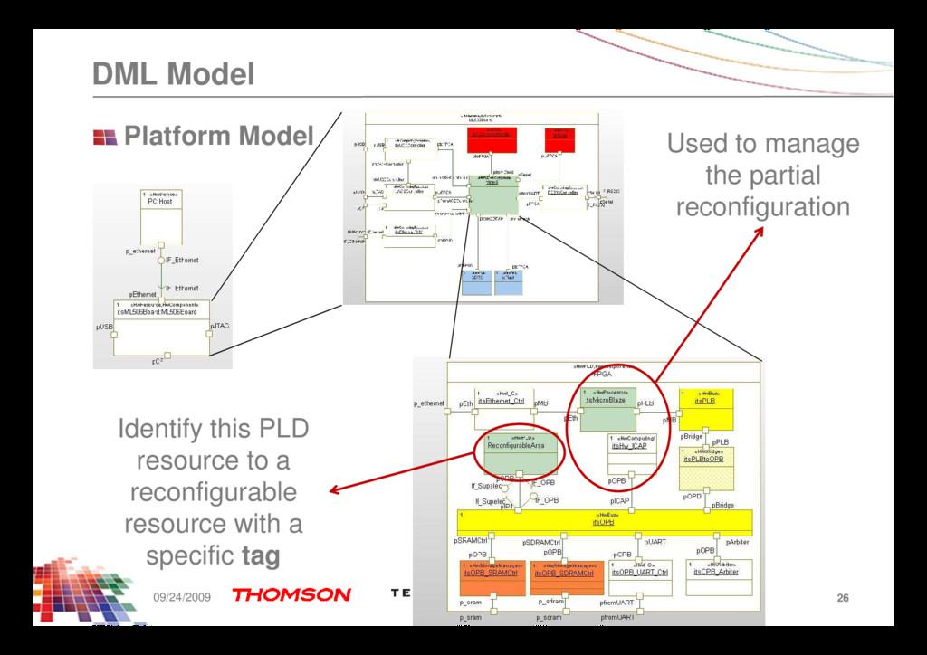 Platform Model DML Model Used to manage the par...