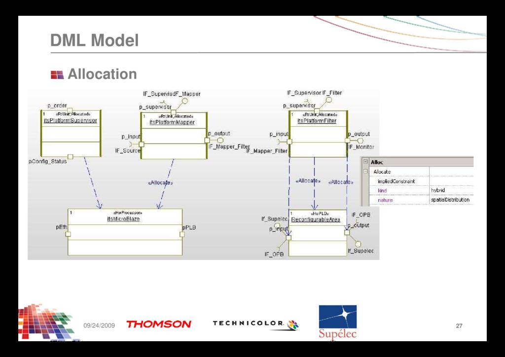 DML Model Allocation 27 09/24/2009