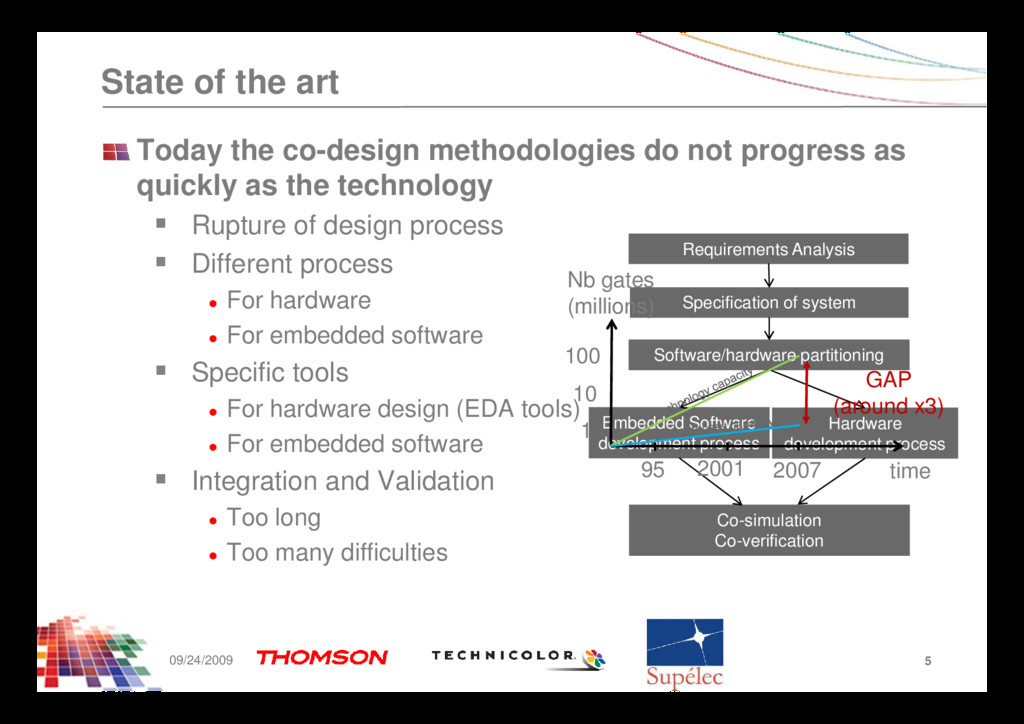 State of the art Today the co-design methodolog...