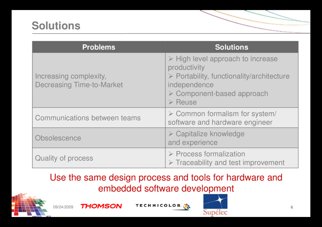 Solutions Problems Solutions Increasing complex...