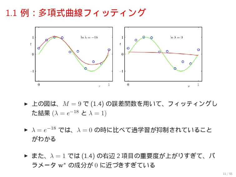 1.1 ྫɿଟ߲ࣜۂઢϑΟοςΟϯά ▶ ্ͷਤɺM = 9 Ͱ (1.4) ͷޡࠩؔΛ༻...