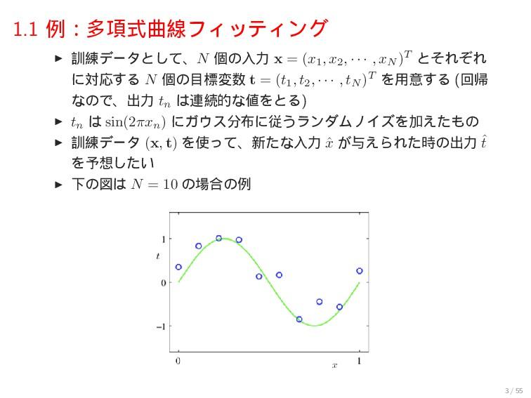 1.1 ྫɿଟ߲ࣜۂઢϑΟοςΟϯά ▶ ܇࿅σʔλͱͯ͠ɺN ݸͷೖྗ x = (x1 , ...