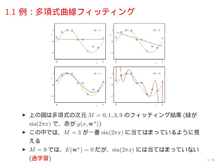 1.1 ྫɿଟ߲ࣜۂઢϑΟοςΟϯά ▶ ্ͷਤଟ߲ࣜͷݩ M = 0, 1, 3, 9 ...