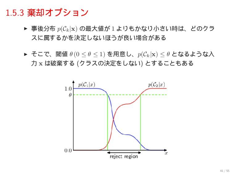 1.5.3 غ٫Φϓγϣϯ ▶ ޙ p(Ck |x) ͷ࠷େ͕ 1 ΑΓ͔ͳΓখ͍͞...
