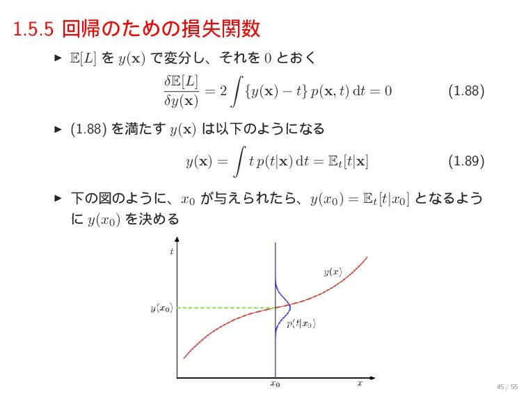1.5.5 ճؼͷͨΊͷଛࣦؔ ▶ E[L] Λ y(x) Ͱม͠ɺͦΕΛ 0 ͱ͓͘ δ...