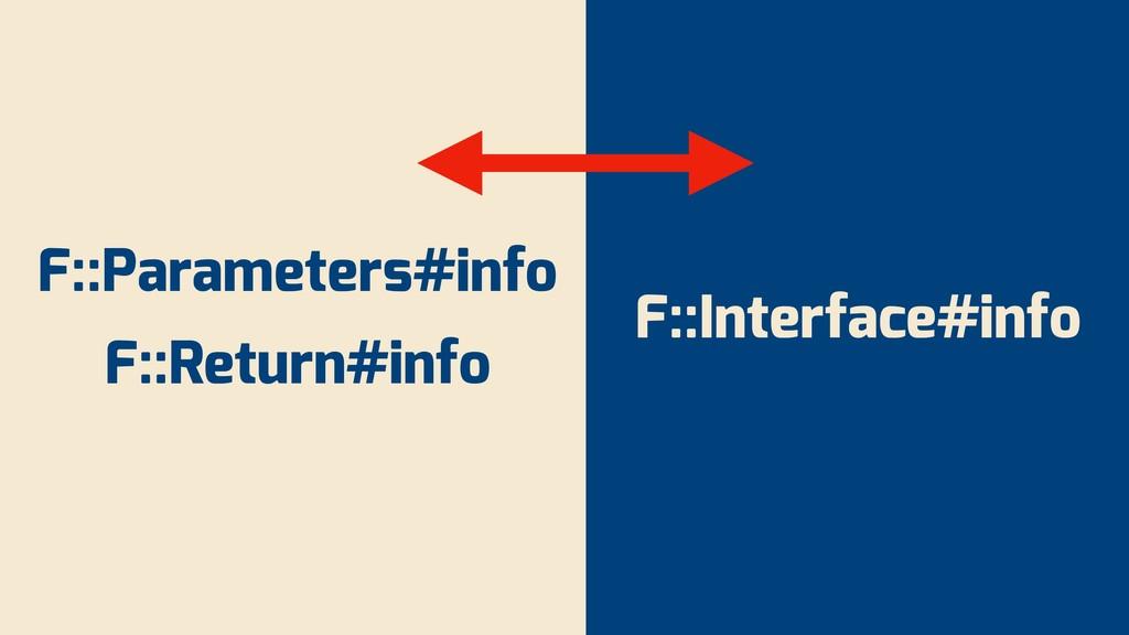 F::Parameters#info F::Return#info F::Interface#...