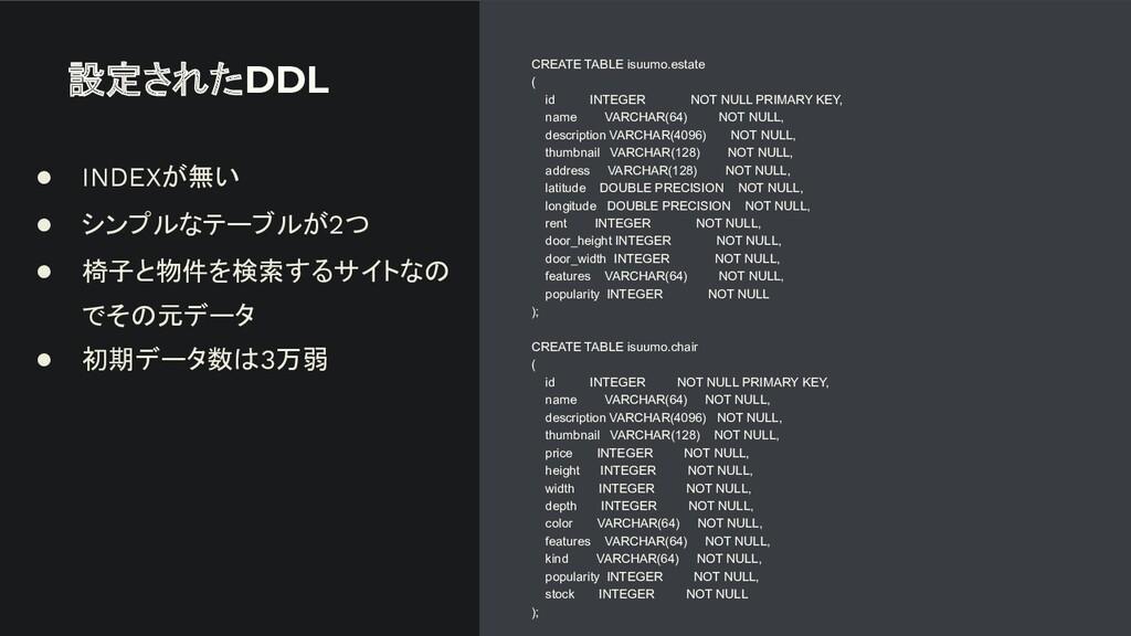 設定されたDDL CREATE TABLE isuumo.estate ( id INTEGE...