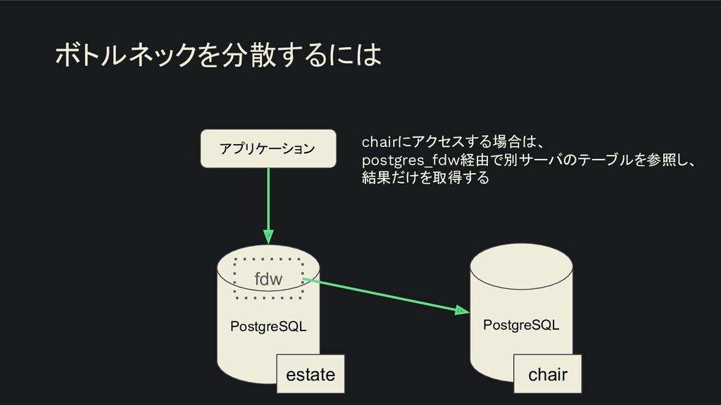 ボトルネックを分散するには PostgreSQL PostgreSQL estate chai...