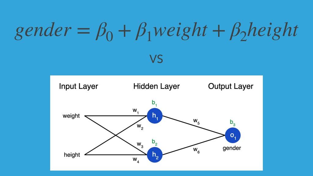 gender = β0 + β1 weight + β2 height VS