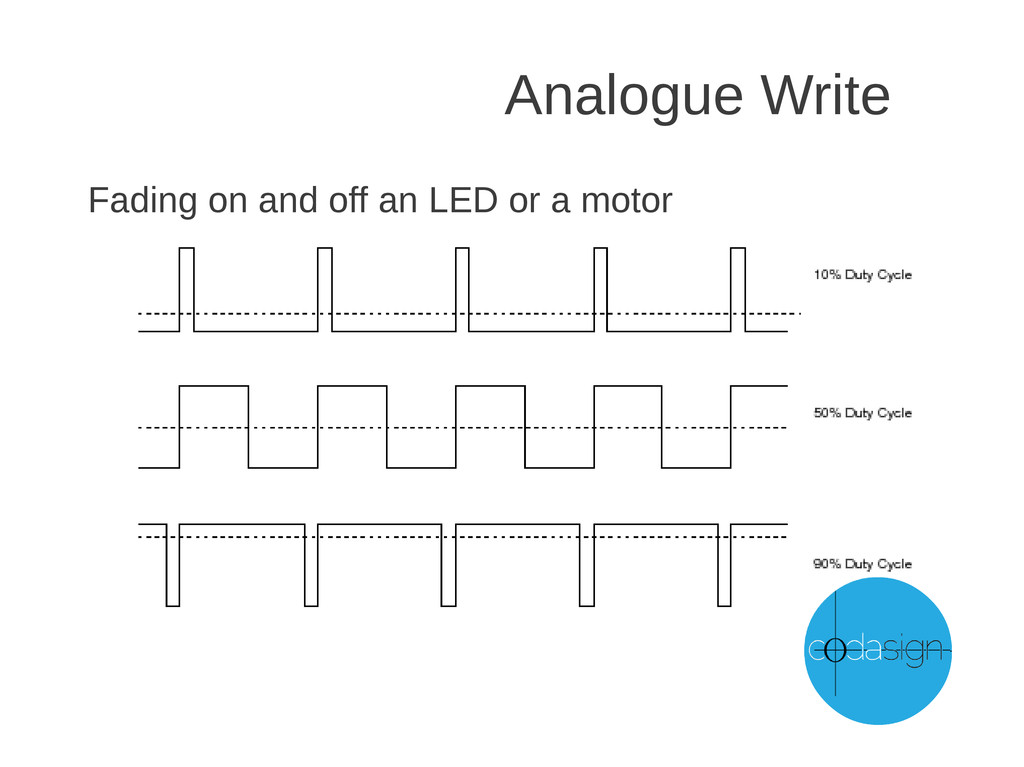 Analogue Write Fading on and off an LED or a mo...
