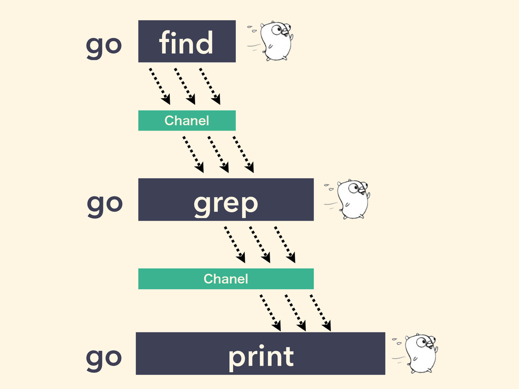 $IBOFM find grep print $IBOFM go go go