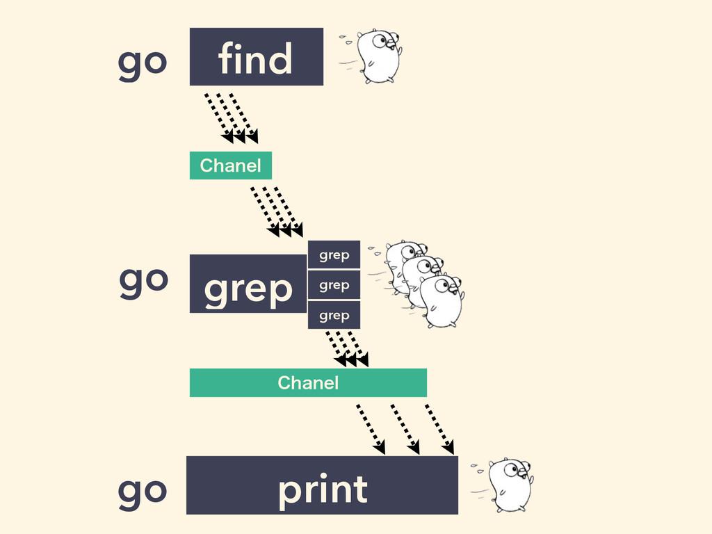 $IBOFM find grep print $IBOFM go go go grep grep...