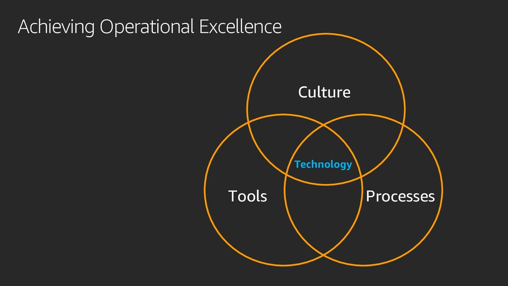 Achieving Operational Excellence Tools Processe...