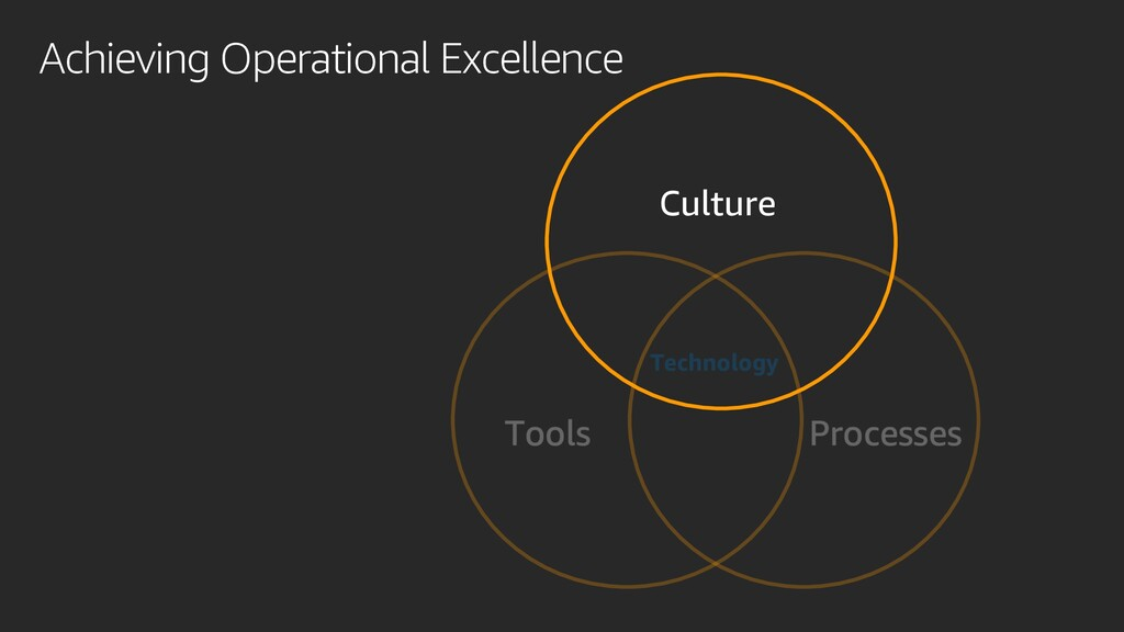 Achieving Operational Excellence Culture