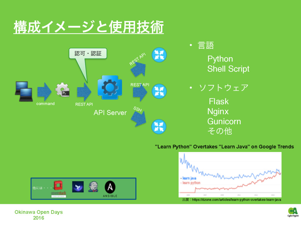 ߏΠϝʔδͱ༻ٕज़ Okinawa Open Days 2016 • ݴޠ Python ...