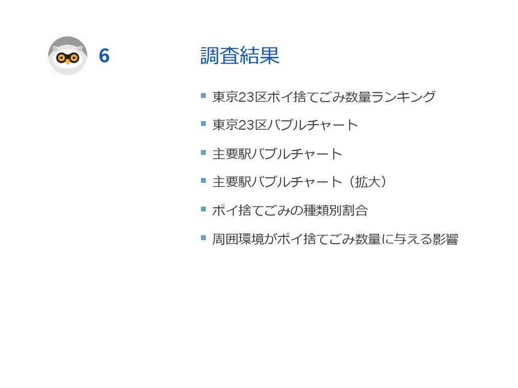 調査結果 § 東京23区ポイ捨てごみ数量量ランキング § 東京23区バブルチャート §...