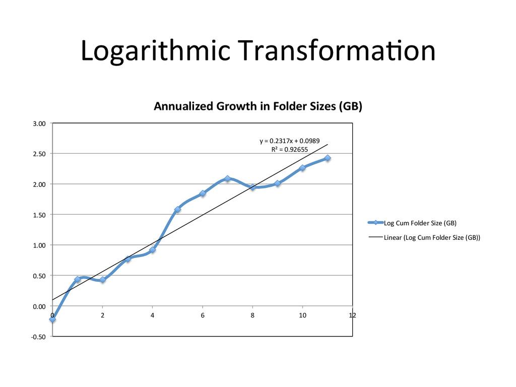 Logarithmic Transforma6on  y = 0.23...