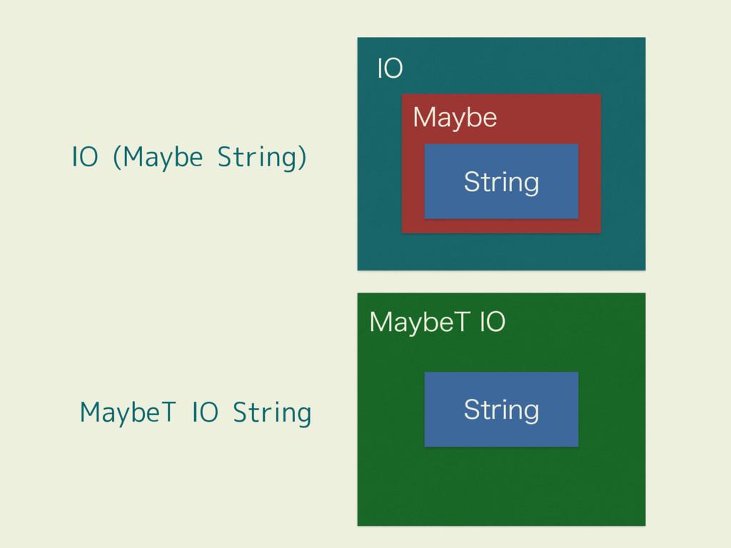 *0 .BZCF 4USJOH IO (Maybe String) MaybeT IO Str...