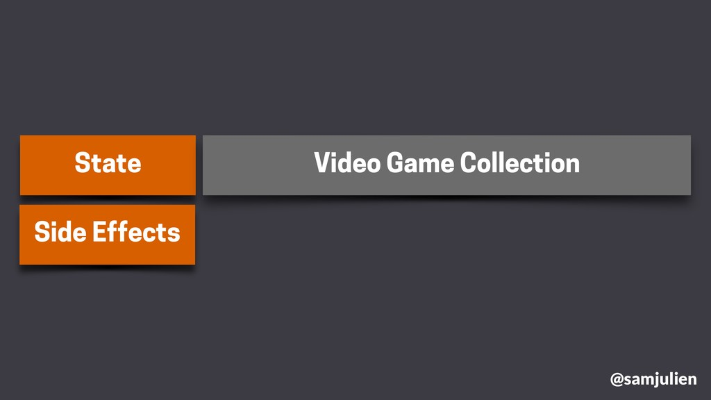 State Video Game Collection Side Effects @samju...