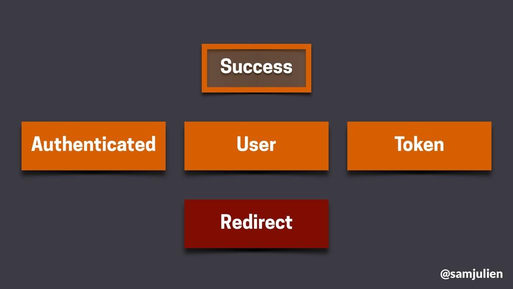 Success User Token Authenticated Redirect @samj...