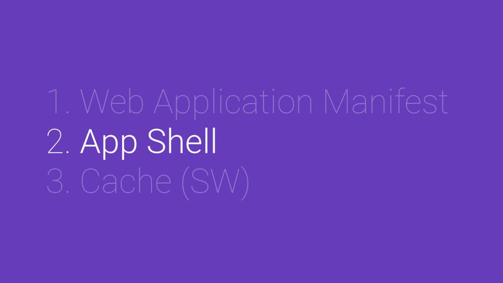 1. Web Application Manifest 2. App Shell 3. Cac...