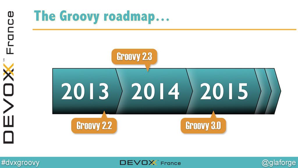@glaforge #dvxgroovy The Groovy roadmap… 2015 2...