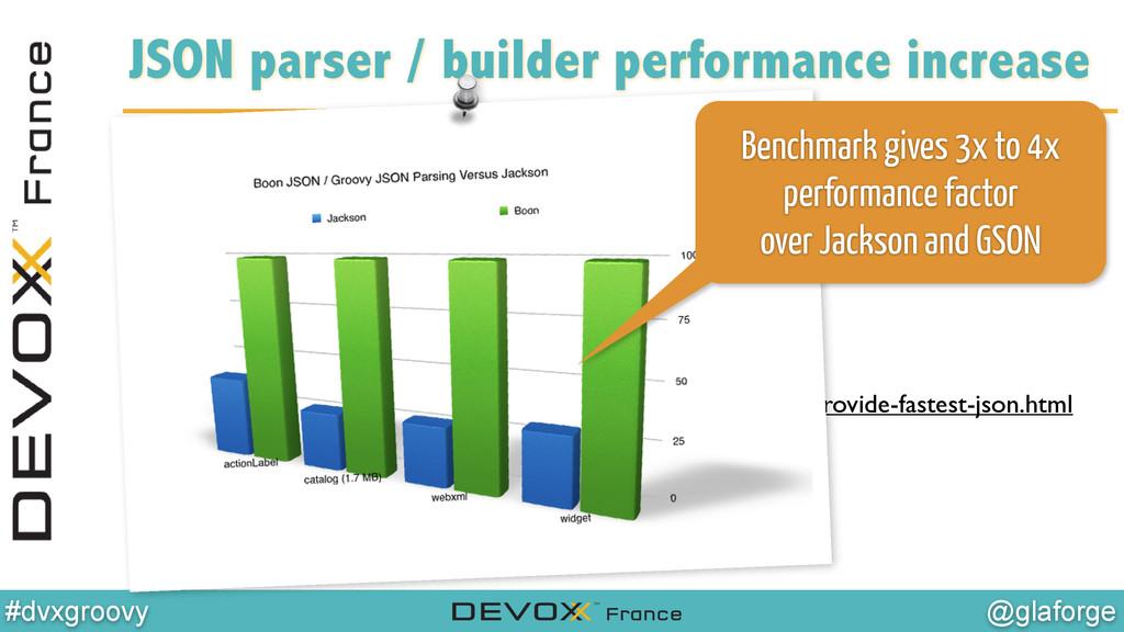 @glaforge #dvxgroovy JSON parser / builder perf...