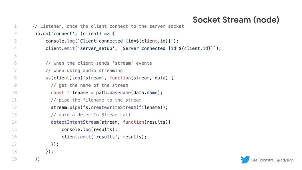 Socket Stream (node) Lee Boonstra | @ladysign
