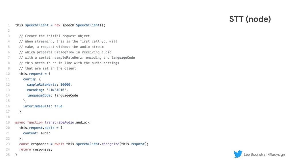 STT (node) Lee Boonstra | @ladysign