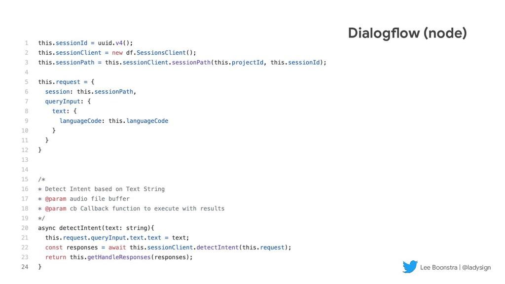 Dialogflow (node) Lee Boonstra | @ladysign