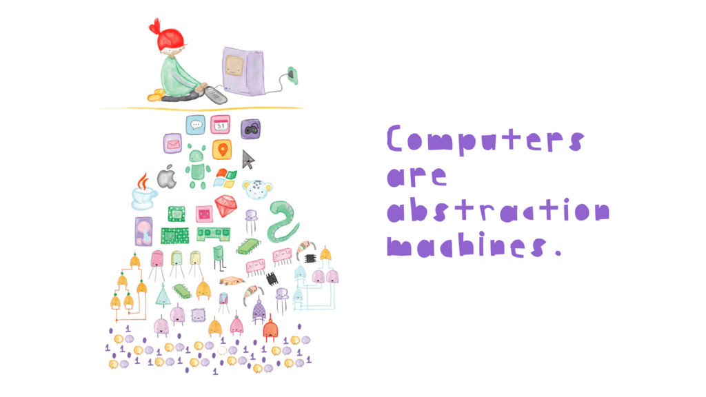 Computers are abstraction machines.