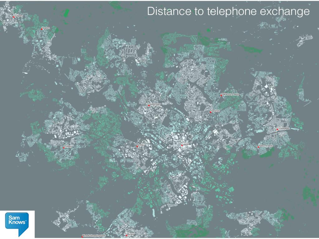 Distance to telephone exchange