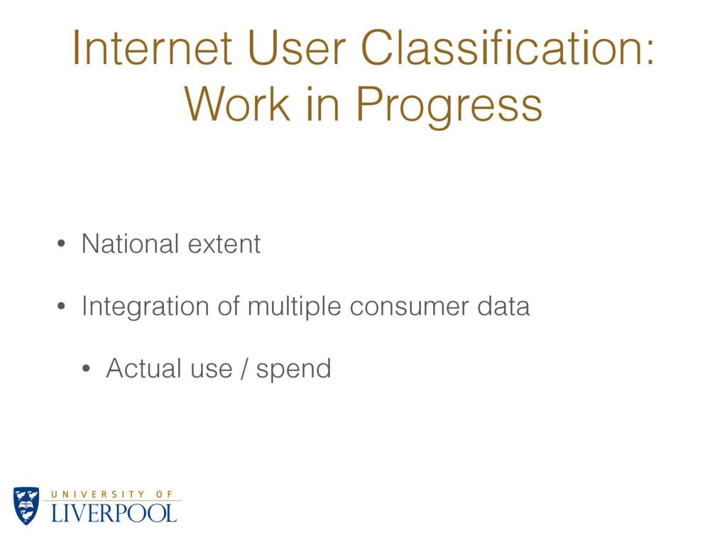Internet User Classification: Work in Progress •...